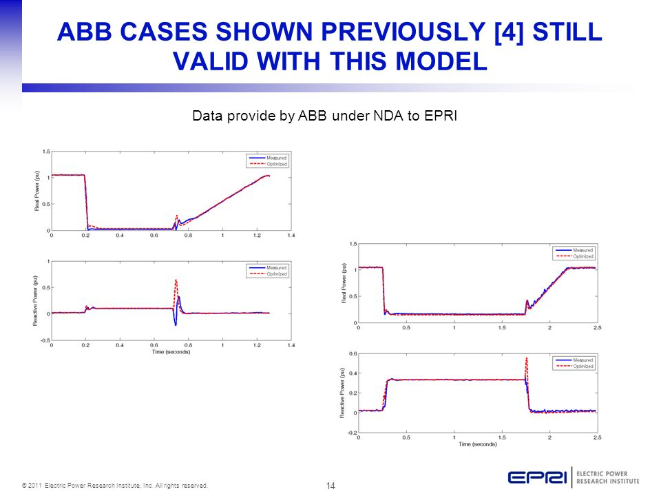 ABB CASES SHOWN PREVIOUSLY [4] STILL VALID WITH THIS MODEL